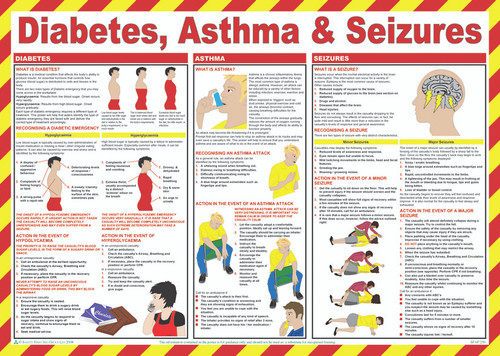 Diabetes, Asthma & Seizures  Safety Poster