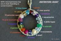 Custom Gemstone / Birthstone Hoop Earrings