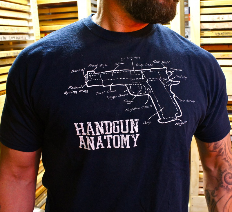 HANDGUN ANATOMY