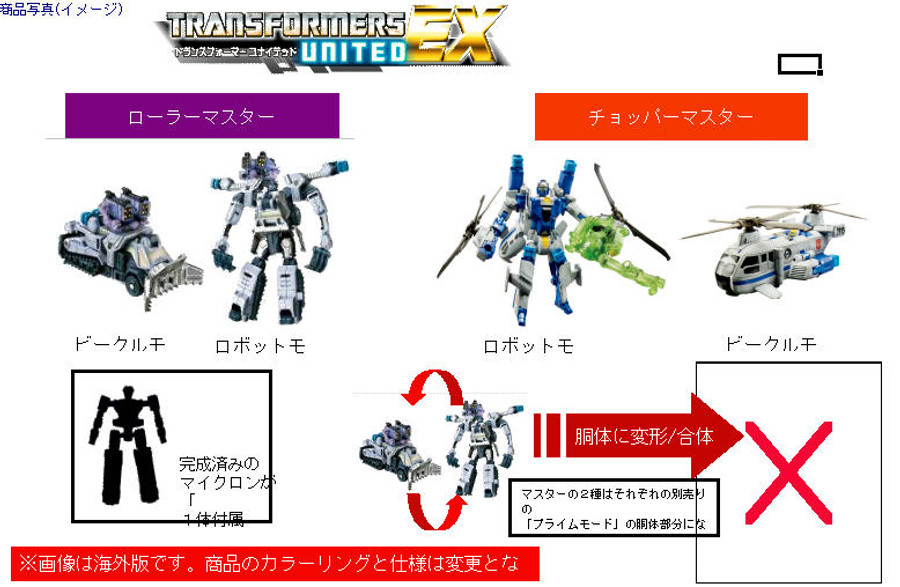 EXP-01 Roller Master vs. Chopper Master
