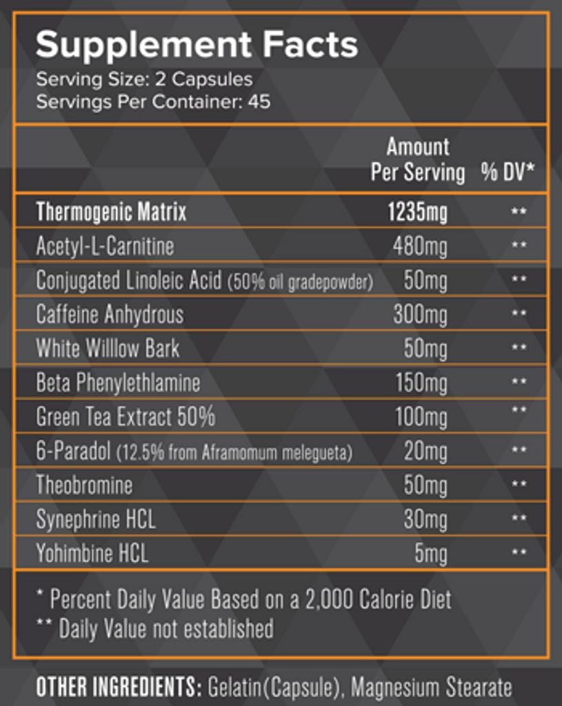 Intensity Nutrition- Burn