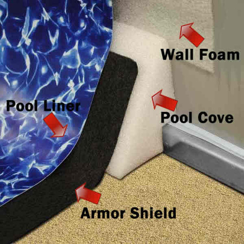 GLI Armor Shield Liner Protection System