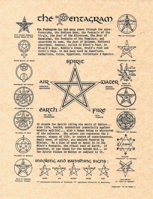 Pentagram Poster on Parchment A4