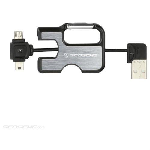 USB3MM3R