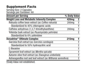 Xenadrine Ultimate Supplement Facts
