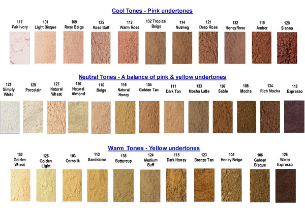 Shown from Lightest to Darkest. This useful color chart will help you determine if you need a lighter or darker shade.