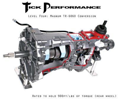 Tick Performance Level 4 Magnum TR-6060 Conversion (900RWTQ) for 04-06 Pontiac GTO