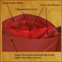 Multi Pocket Purse