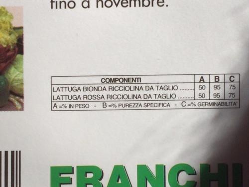 Misticanza Duet  Da Taglio (93-8)