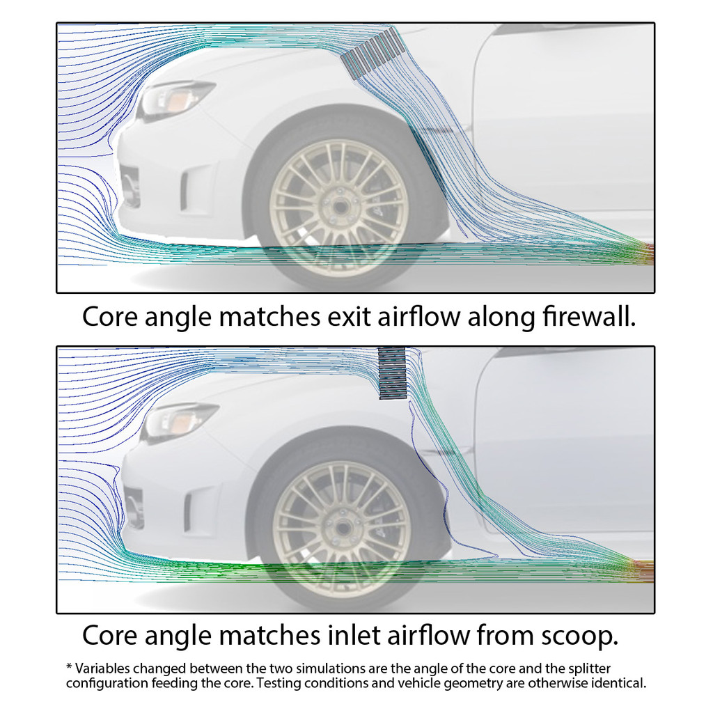 Testing optimal core angle using a flow simulation in CAD.
