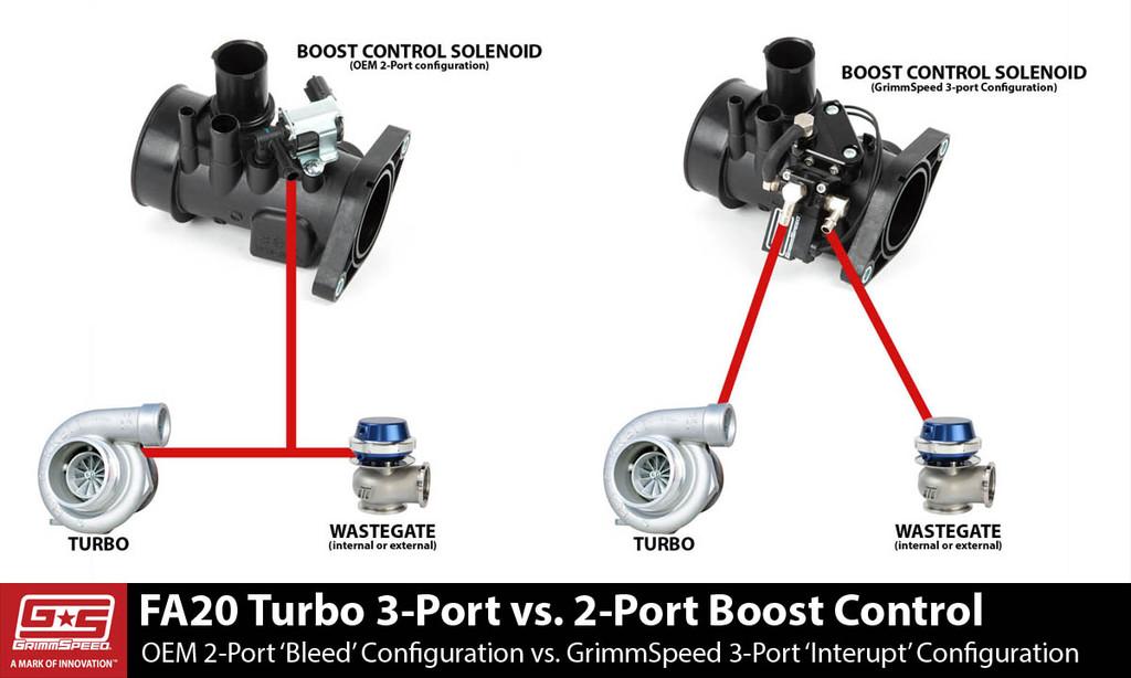 Stage 1 Power Package - 2015-18 Subaru WRX
