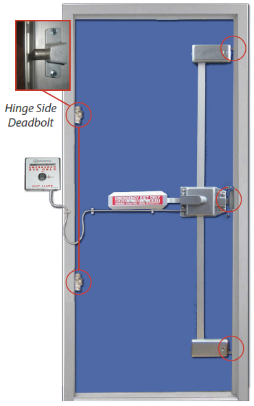 securitec-trident-md-heavy-duty-exit-device-wired-alarm-hinge-side-bolt.png