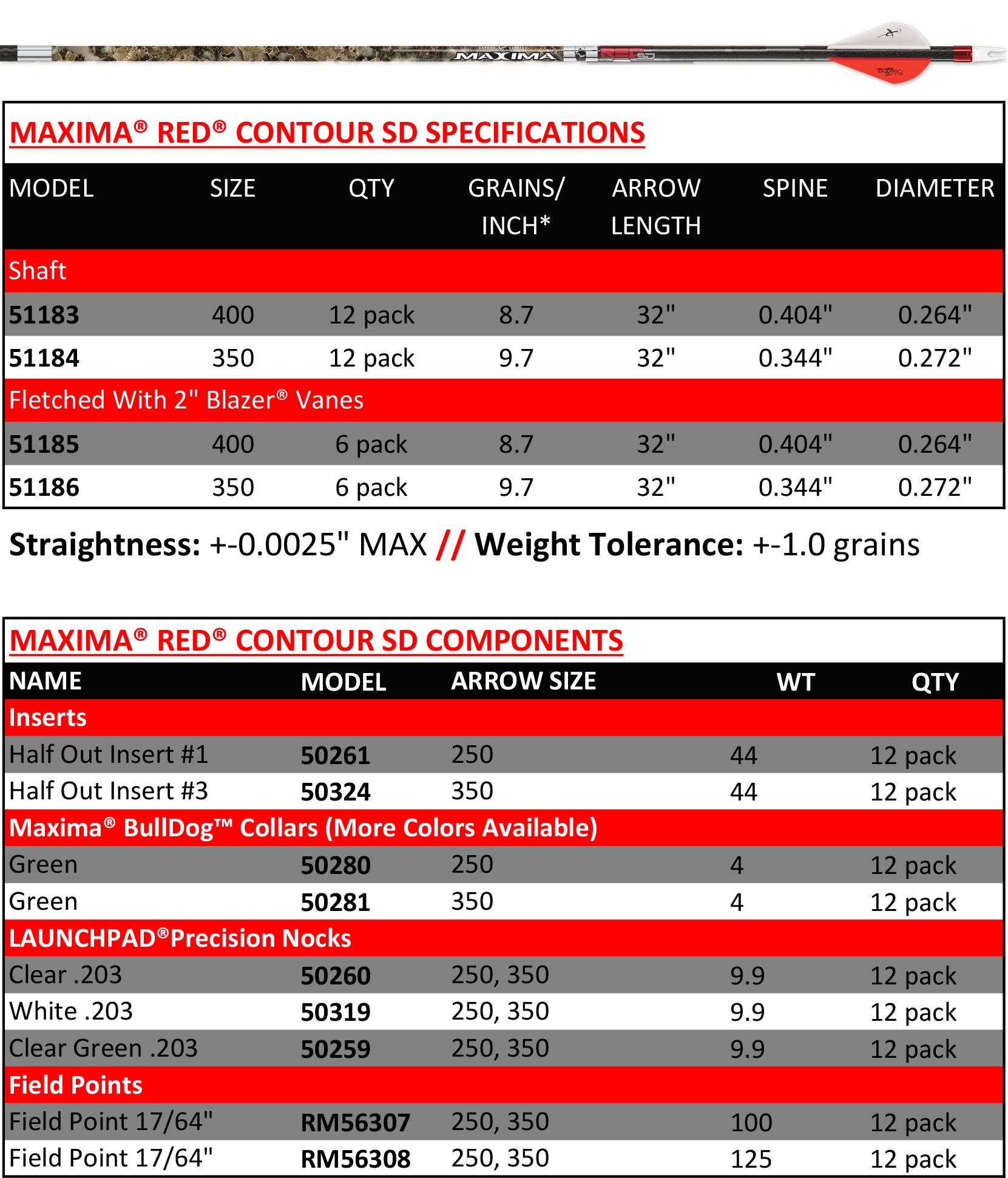 maxima red contour sd charts
