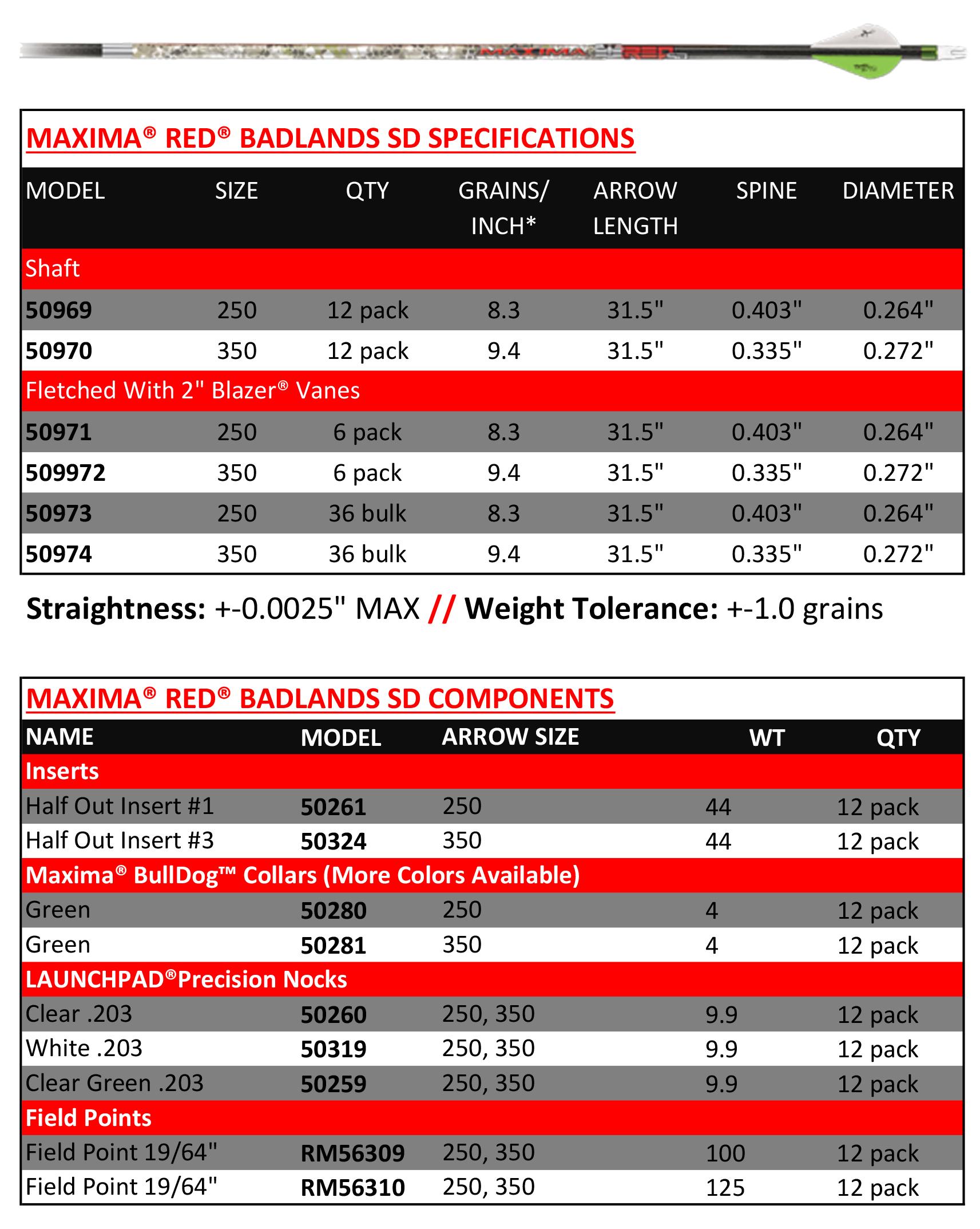 cx-maxima-red-badlands-sd-chart.jpg