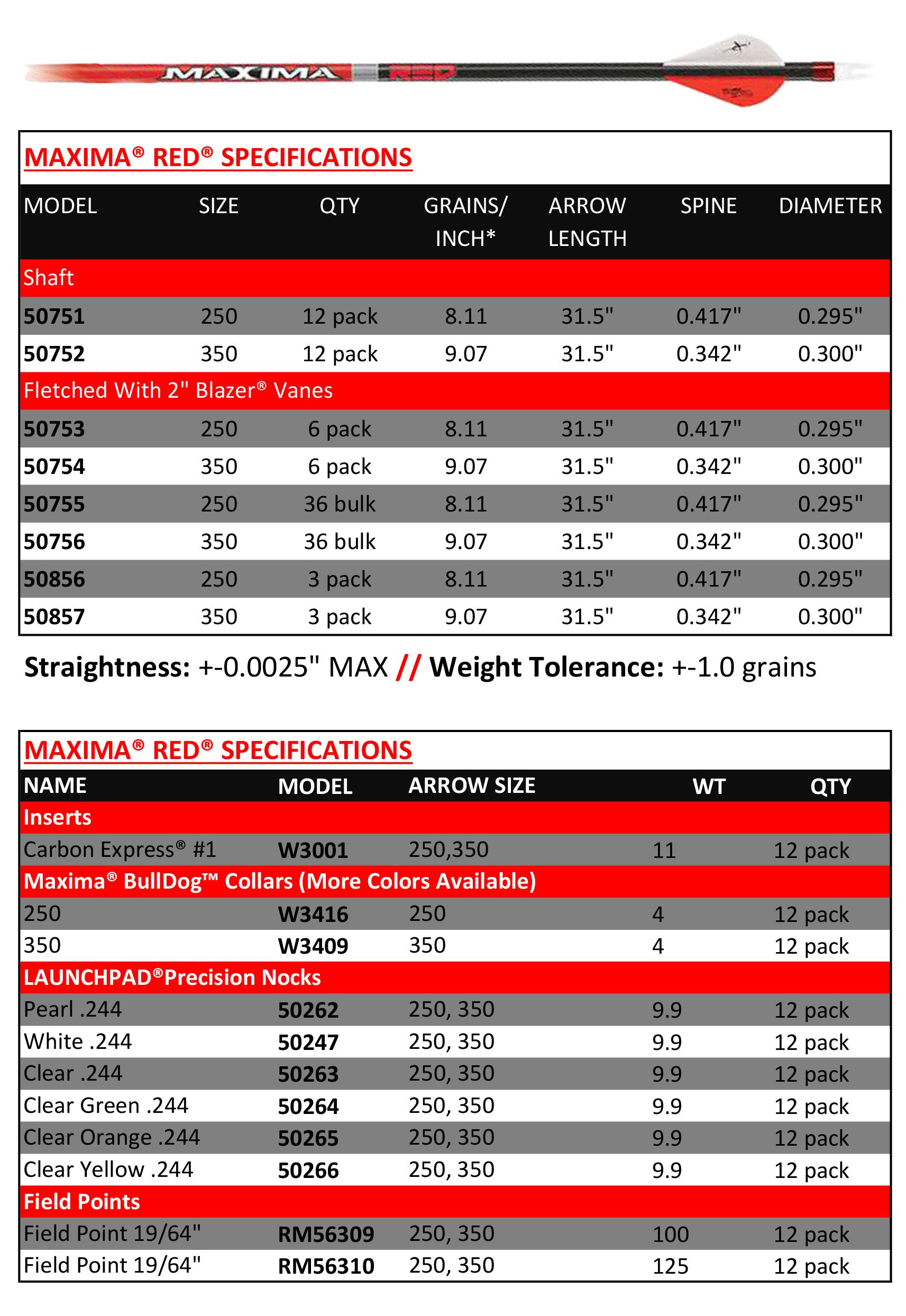 cx-maxima-red-chart.jpg