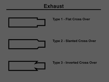 Toyota Supra MK3 Exhaust