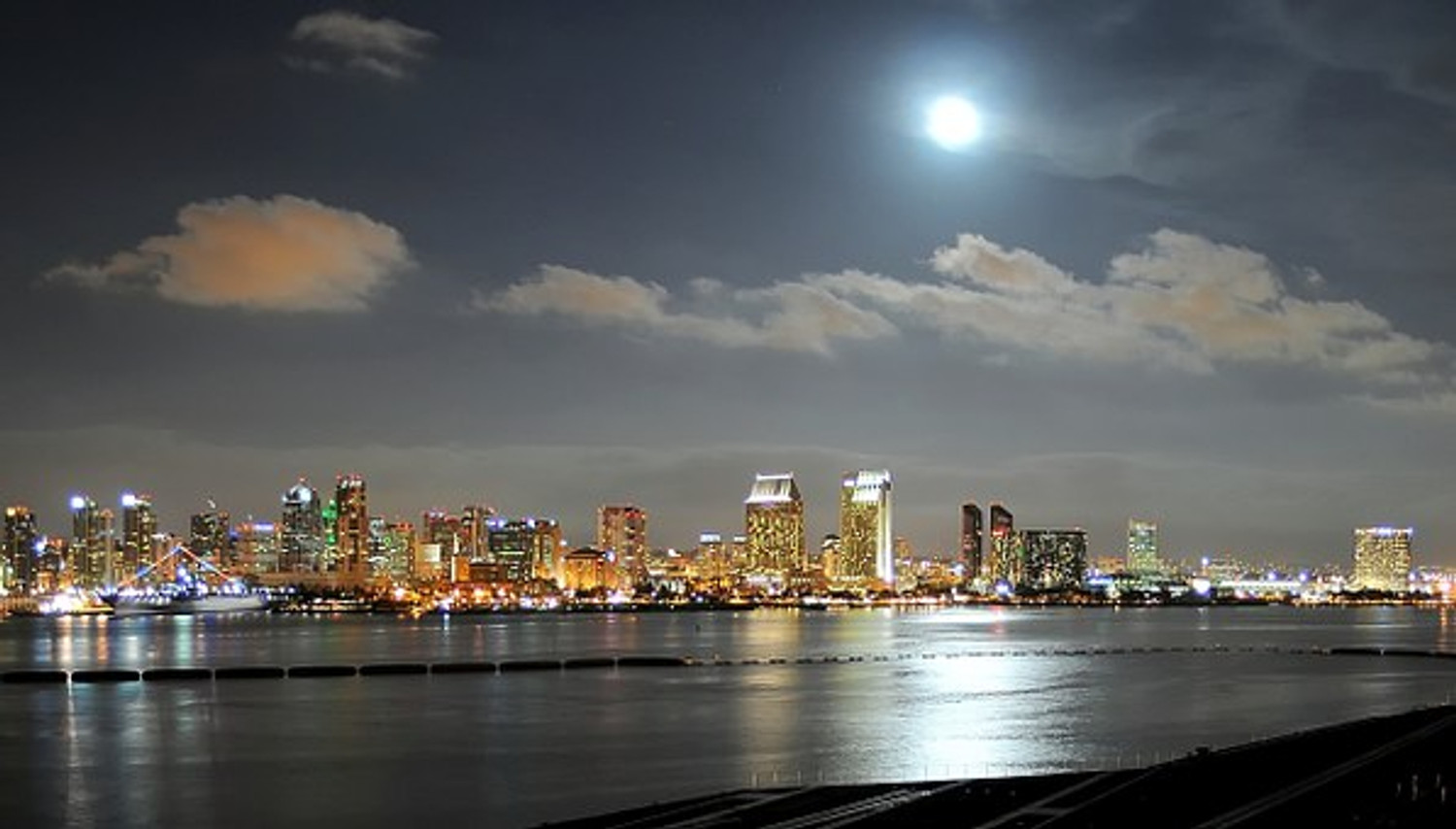 The Top 10 Things To Do In San Diego