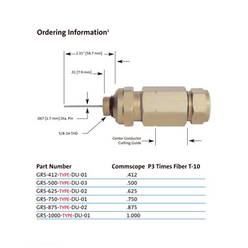 GRS .750 3-Piece Pin Type Connector P3/T-10 Hardline