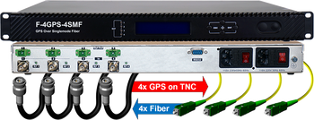 4 Channel GPS over 4 Independent Single Mode Fibers