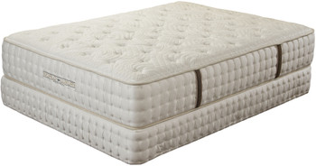 Kensington Plush Mattress
