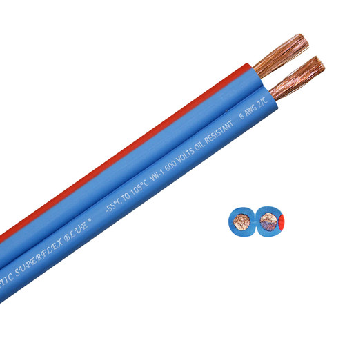 Polar Wire Products
