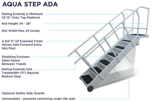 Aqua Step ADA 4 Step