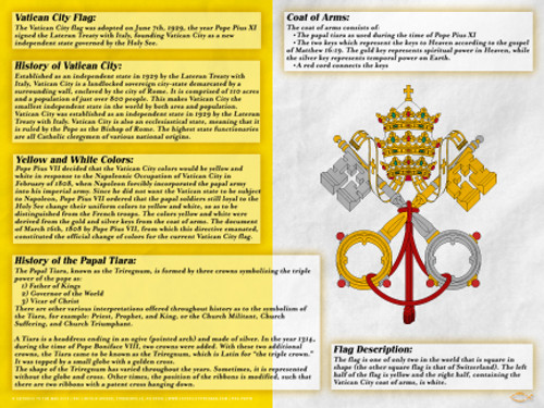 Vatican Flag Explained Poster