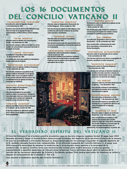 Spanish Vatican II Council Documents Explained Poster