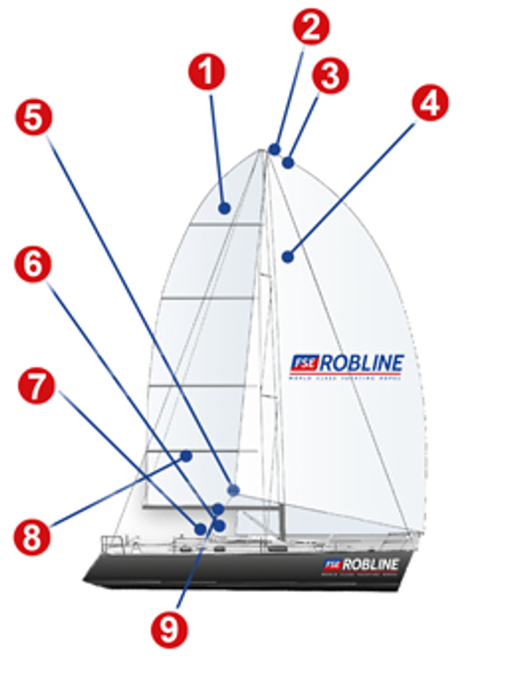 FSE Robline Admiral 10000 Ropes- Application Diagram