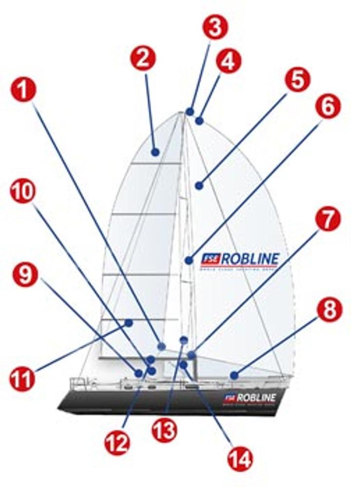 FSE Robline Admiral 5000 Ropes  - Application Diagram