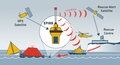 EPIRB1 from Ocean Signals