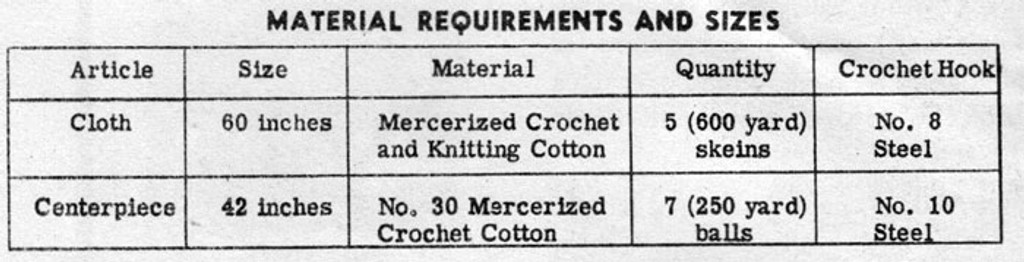 Thread Requirements for Crochet Pineapple Tablecloth
