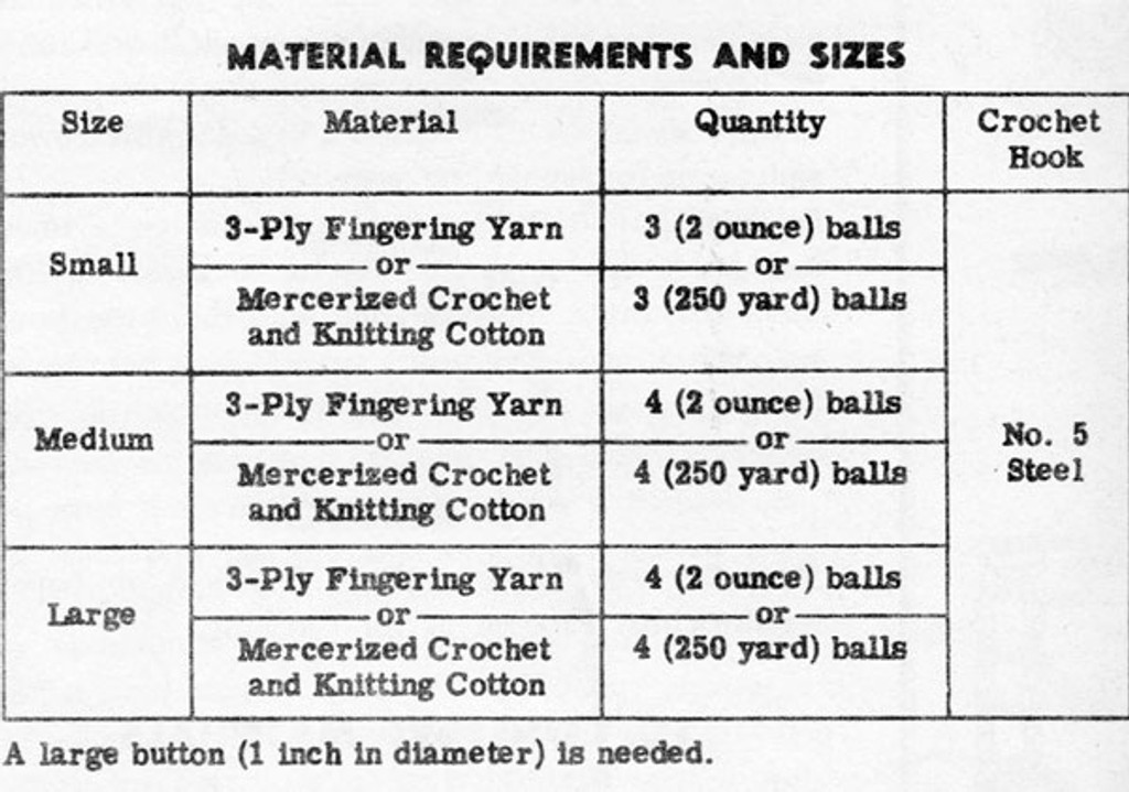 Pineapple Cape Material Requirements
