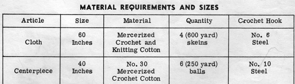 Doily Material Requirements