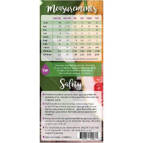 EO Tools Dilutions, Measurements & Safety Information Card (EOT DMS Card)