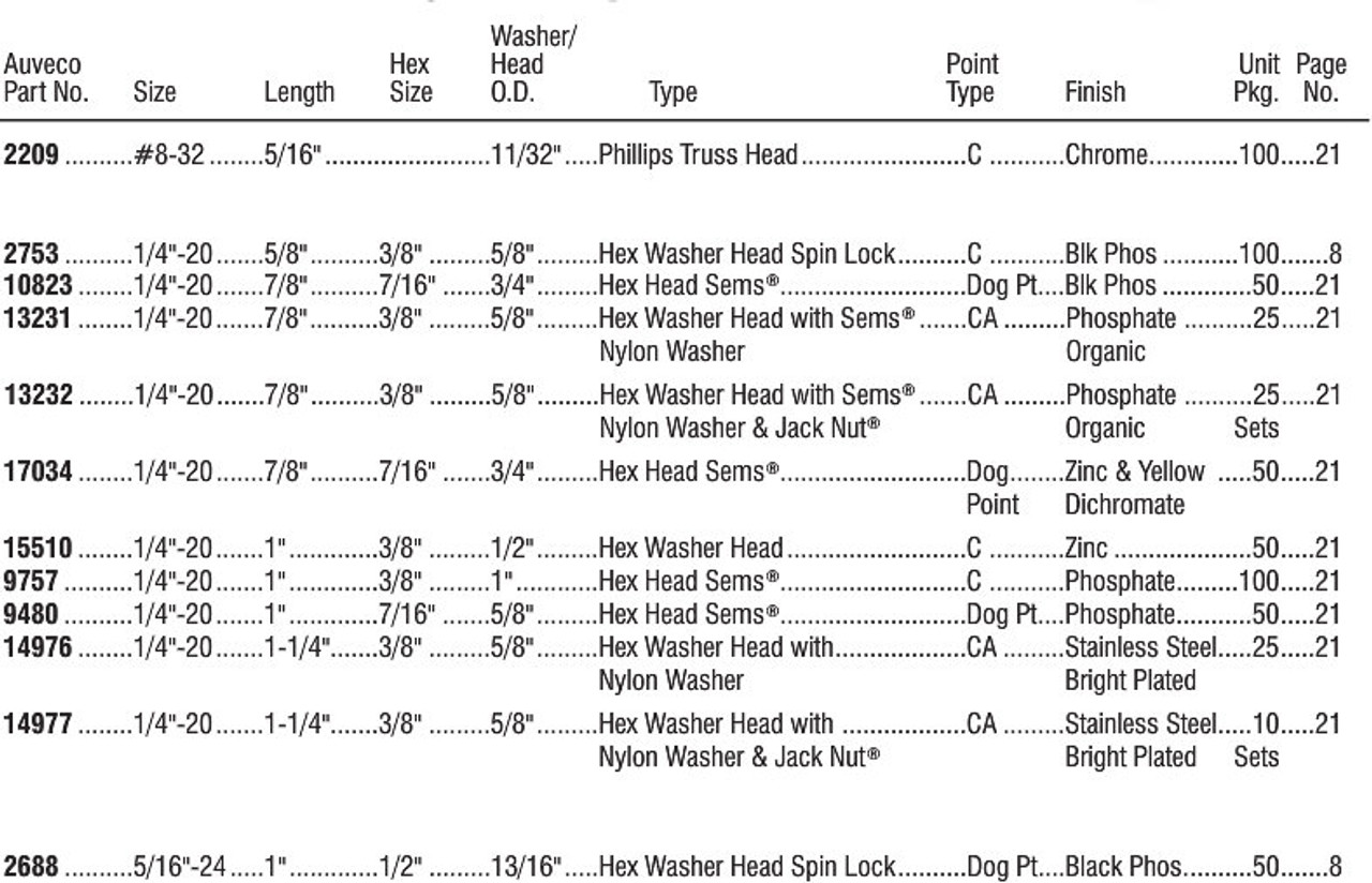 Body Bolt Spec Chart (Continued On Next Image)