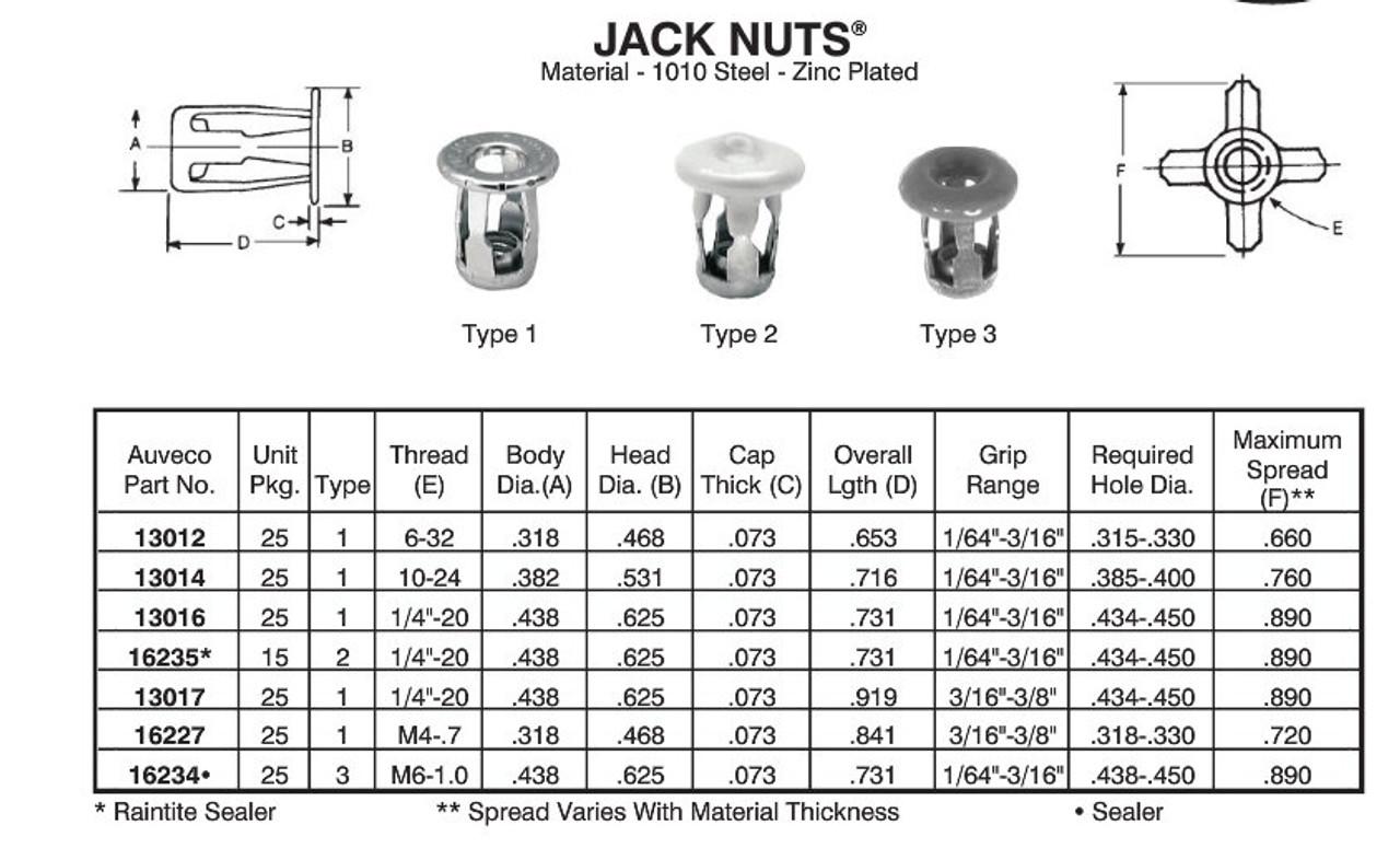Jack Nut Size Chart Detail