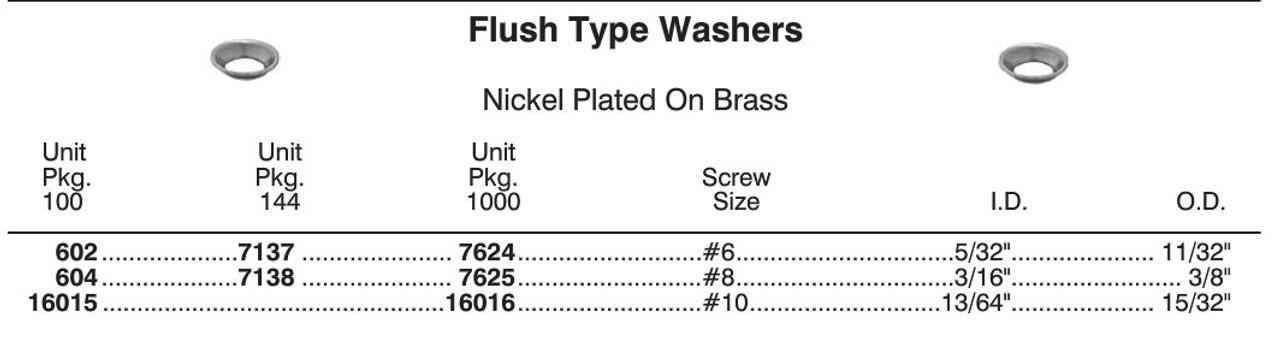 Flush Type Washer Size Chart