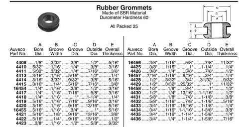 Grommet Size Chart