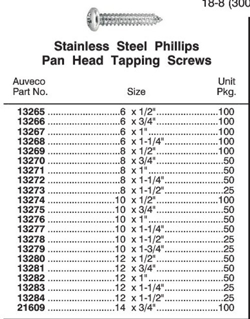 Pan Screw Size Chart