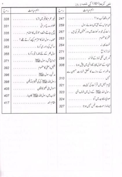 Nabi Kareem (Saw) Ki Shab O Roz (Urdu Language)