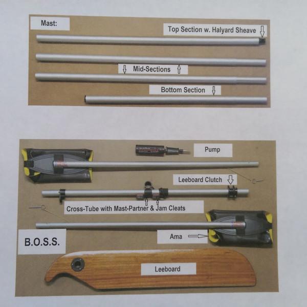 38'  BSD sail kit