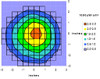 UV 365 nm energy graph.