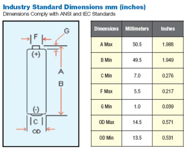 Inches and centimeter dimensions of the AA fuel cell