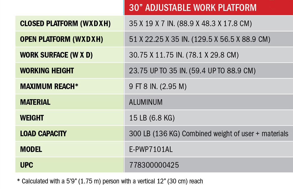 metaltech-portable-work-platform-2x-3a.jpg