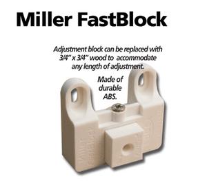 Fastcap Miller Fastblock 2pc