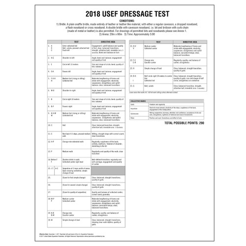 USEF Dressage Tests Pack