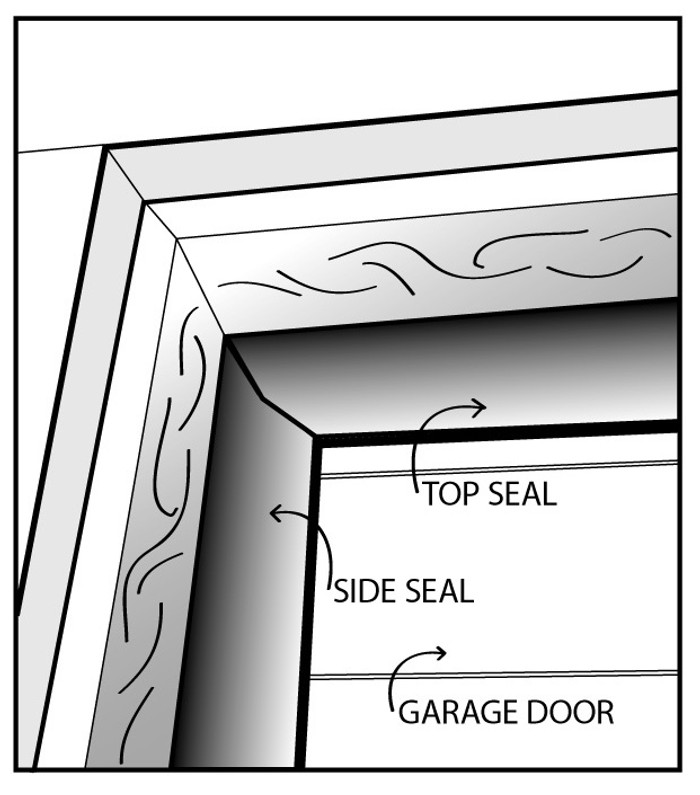 Garage Door Side & Top Seal