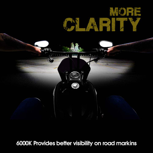 5.75 (5 3/4) Inch LED Chrome Projector Motorcycle Headlight Round