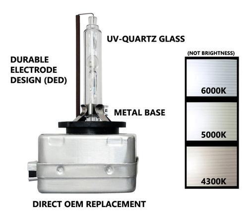 D1S 85415 66144 Xenon HID Bulb